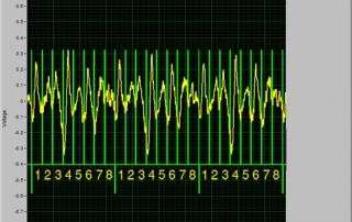 Waveform showing carbon build-up